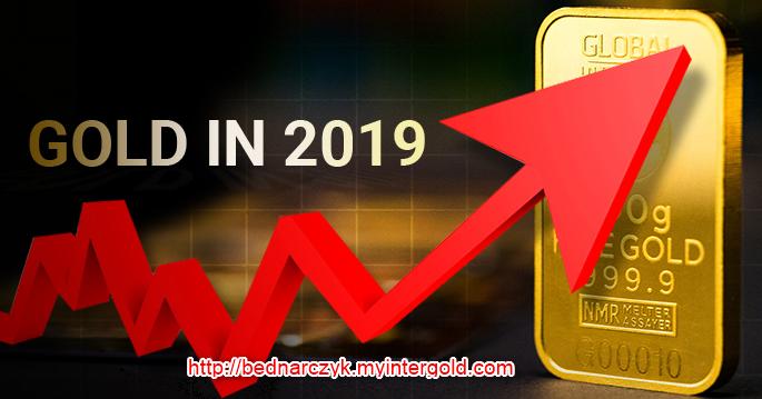 Jakie są najlepsze strategie handlu złotem na Forexie w roku 2019?